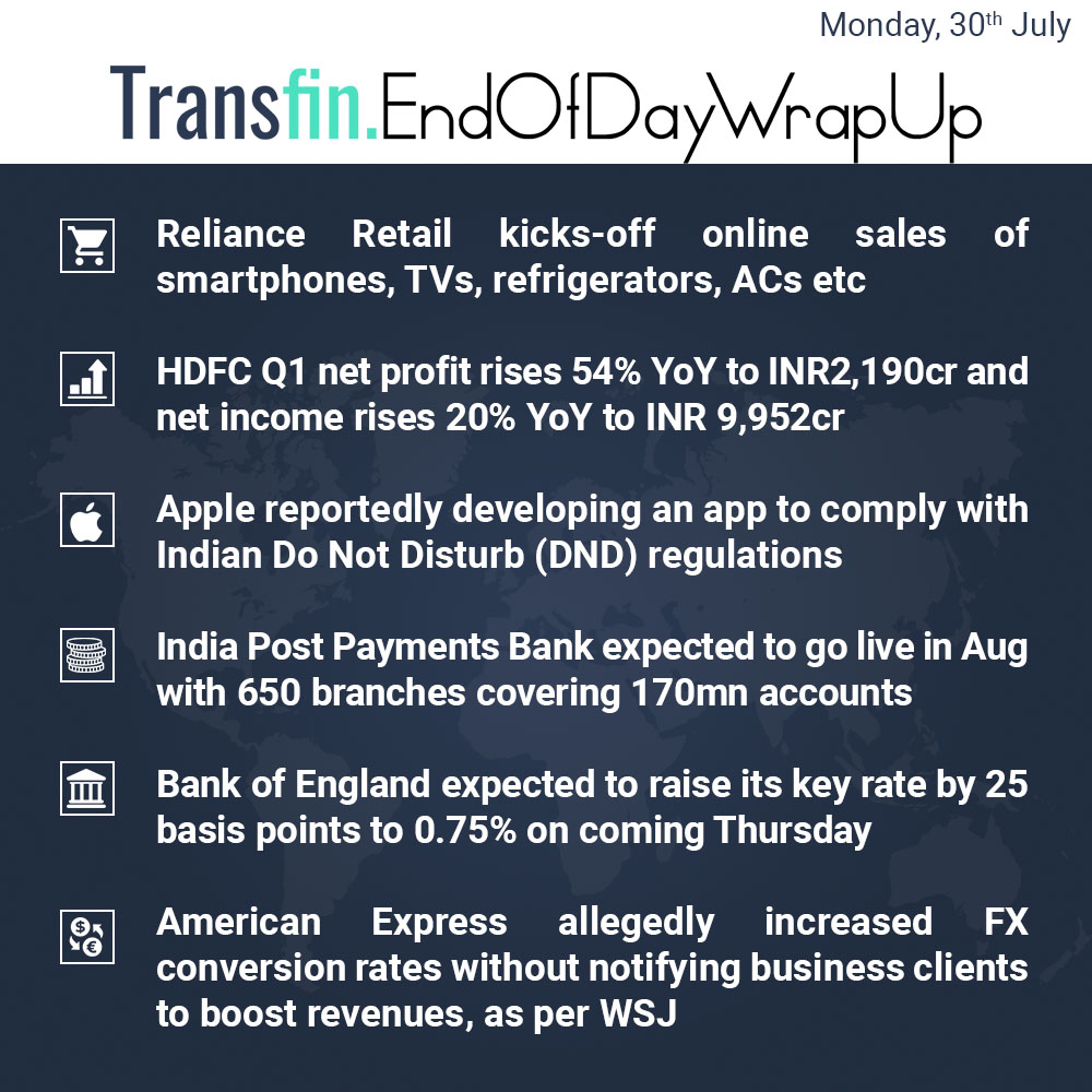 End of Day Wrap-up (Monday / July 30, 2018) #Reliance #HDFC #Apple #India #Post #payments #AmericanExpress #Transfin