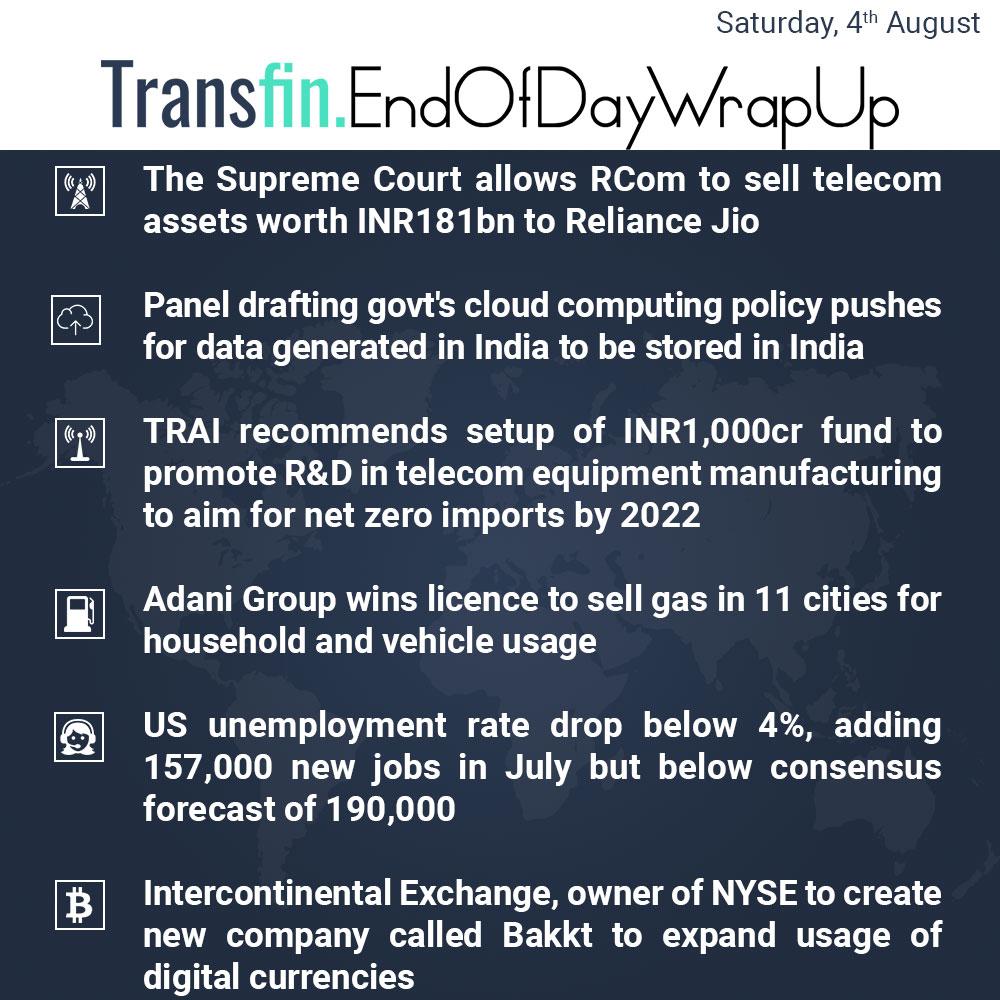 End of Day Wrap-up (Saturday / Aug 4, 2018) #SupremeCourt #SC #Reliance #RCom #Jio #India #TRAI #cloud #telecom #US #unemployment #US #IntercontinentalExchange #NYSE #Bakkt #Adani #gas #Transfin