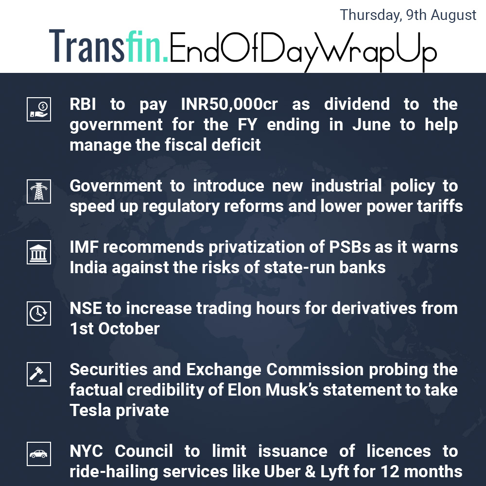 End of Day Wrap-up (Thursday / Aug 9, 2018) #RBI #FY #June #fiscaldeficit #IMF #PSB #banks #NSE #October #ElonMusk #Tesla #NYCCouncil #Uber #Lyft #Transfin