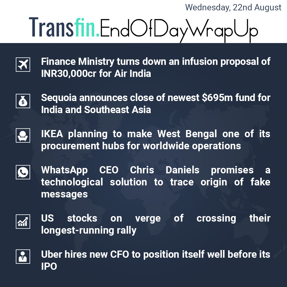 End of Day Wrap-up (Wednesday / Aug 22, 2018) #AirIndia #IKEA #WhatsApp #FinanceMinistry #Sequoia #India #Uber #IPO