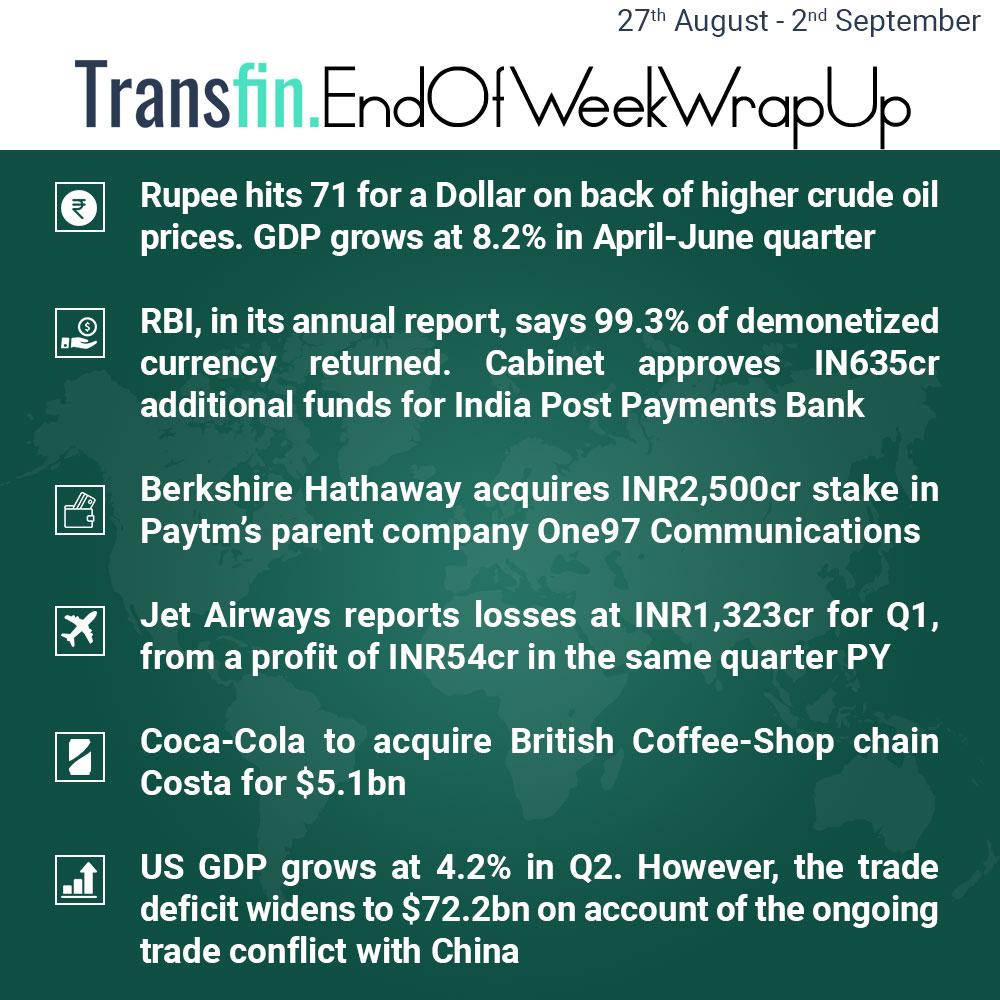End of Week Wrap-up (August 27, 2018 - September 2, 2018) #Rupee #Dollar #crudeoil #GDP #Q1 #India #RBI #Paytm #IPPB #IndiaPostPaymentsBank #BerkshireHathaway #JetAirways #CocaCola #Costa #US #Transfin