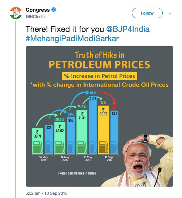 How to Make Sense of the Indian Economy: The Petrol Price Mystery
