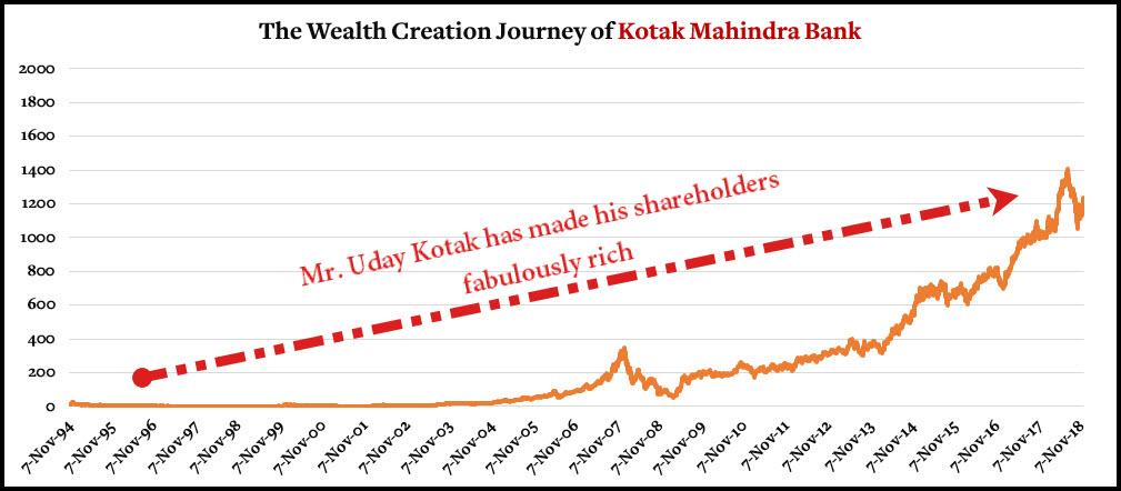 Journey of KMB