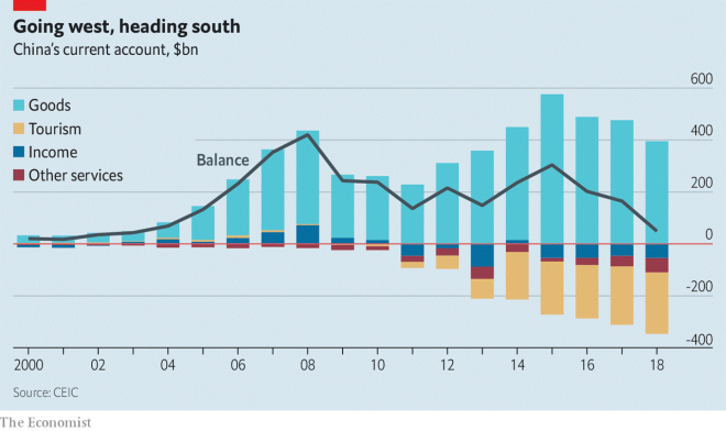 China in Transition – Will it Grow Old Before it Becomes Rich?