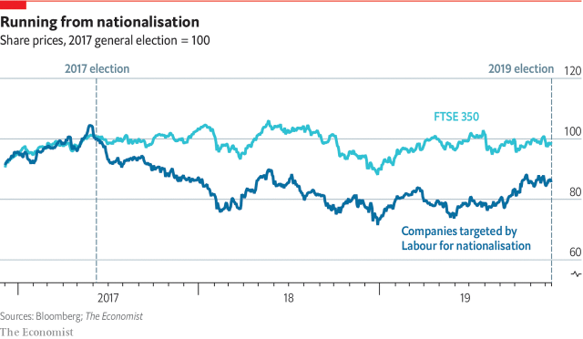 The Beginning of the End of Uncertainty for the UK