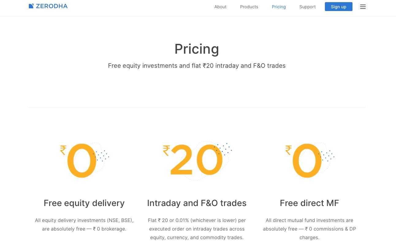 5 Top Discount Brokers in India: Zerodha, Upstox, Wisdom Capital, SAMCO, 5Paisa.com