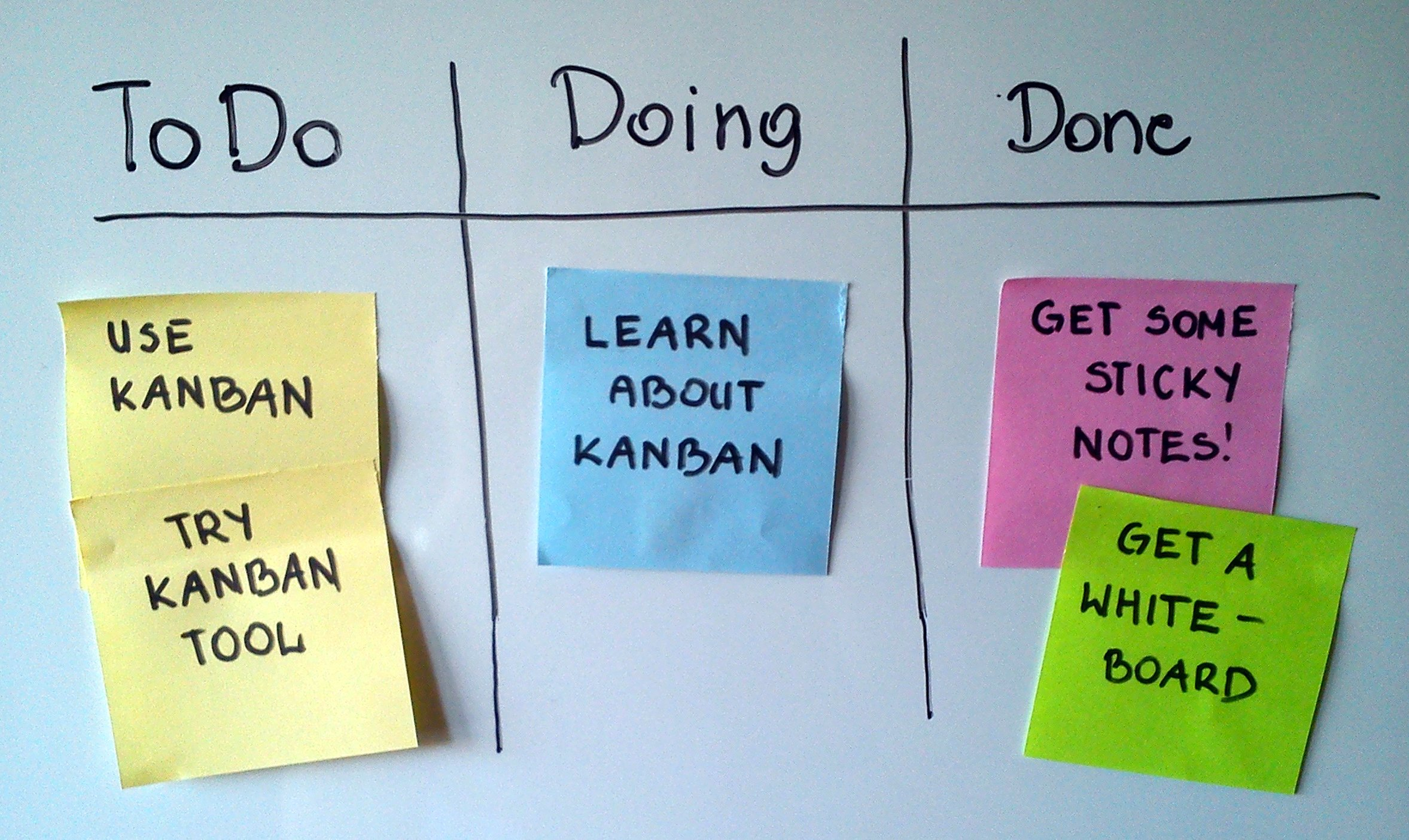 8 Ways to Write a Better To-Do List and Increase Productivity