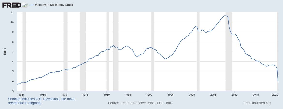 The Market Impact of the US Federal Reserve's Policy Shift