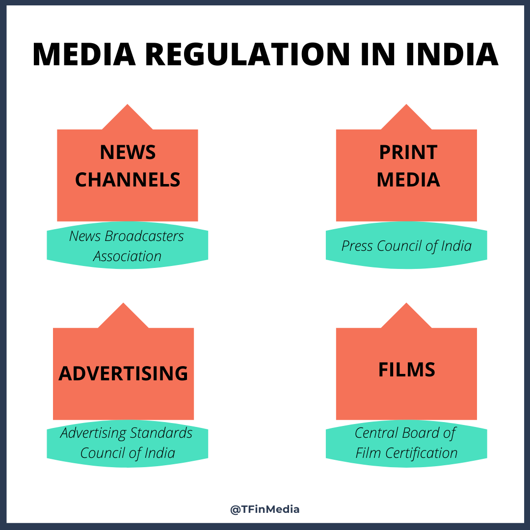 How Will the New MIB Notification Affect Online Digital Media in India?