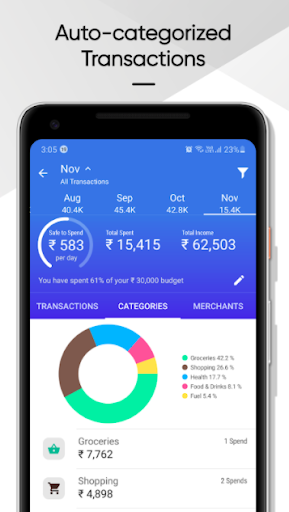 Top Personal Budgeting Apps to Use in India